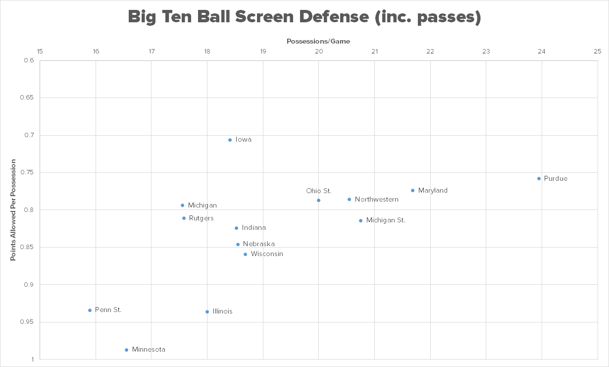 iowa-pnr-defense