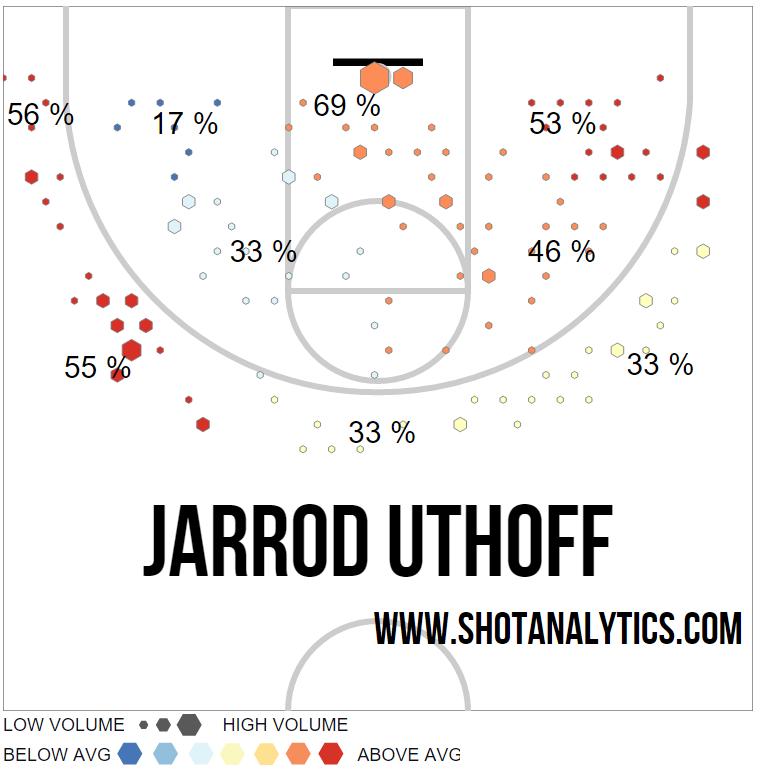uthoff-1
