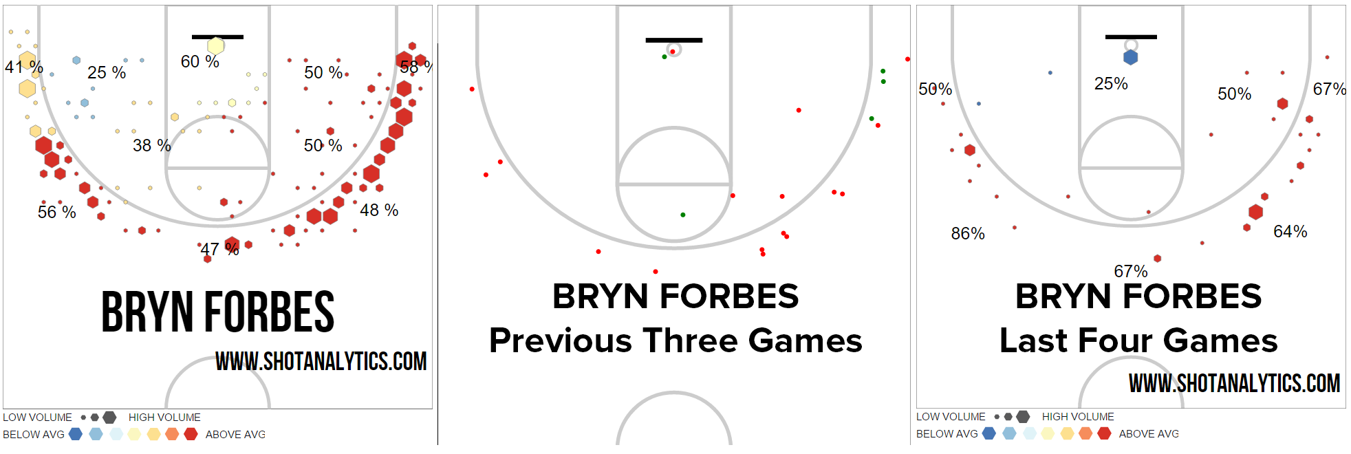 forbes-last-3