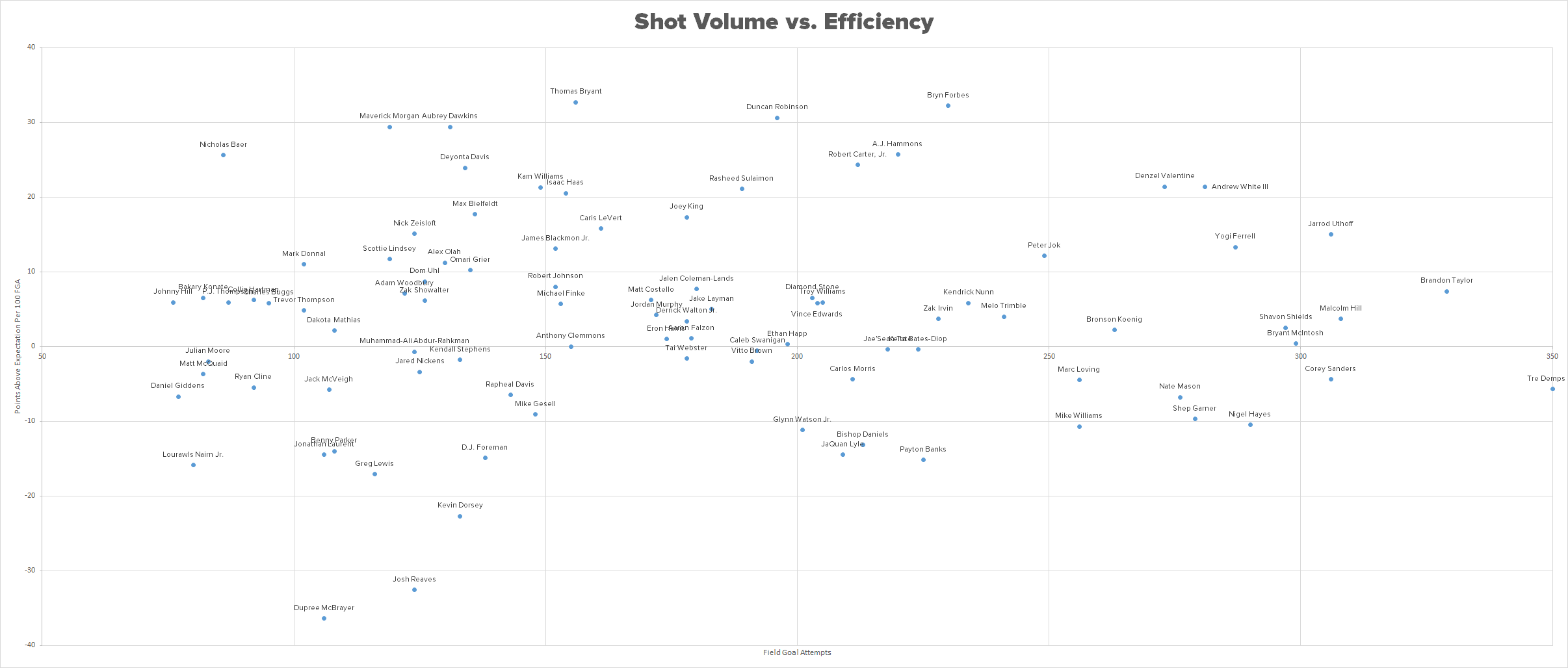 volume-vs-efficiency