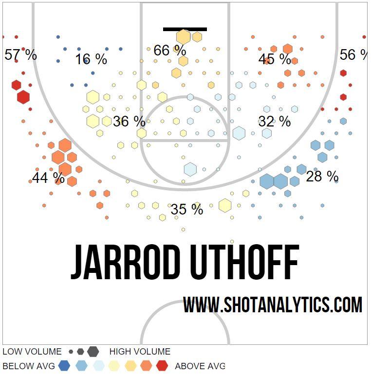 uthoff-31
