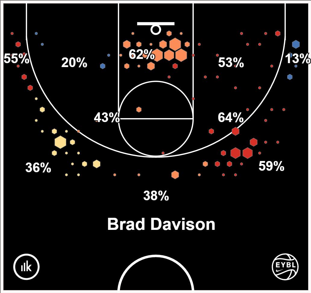 Krossover Shot Chart – Brad Davison (2)