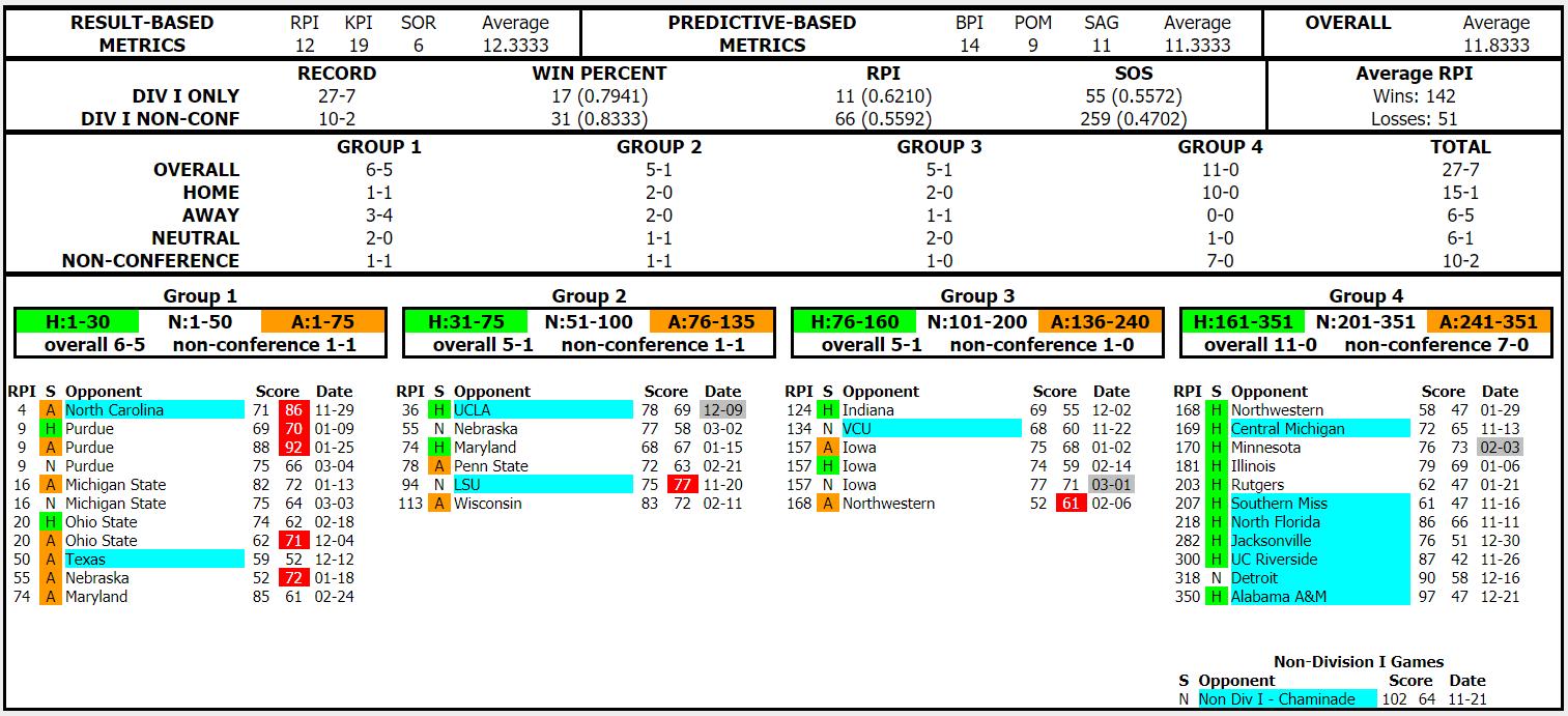 final team sheet