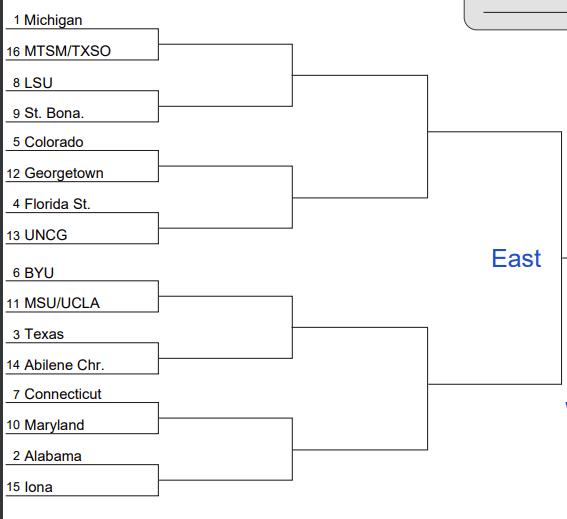 east bracket